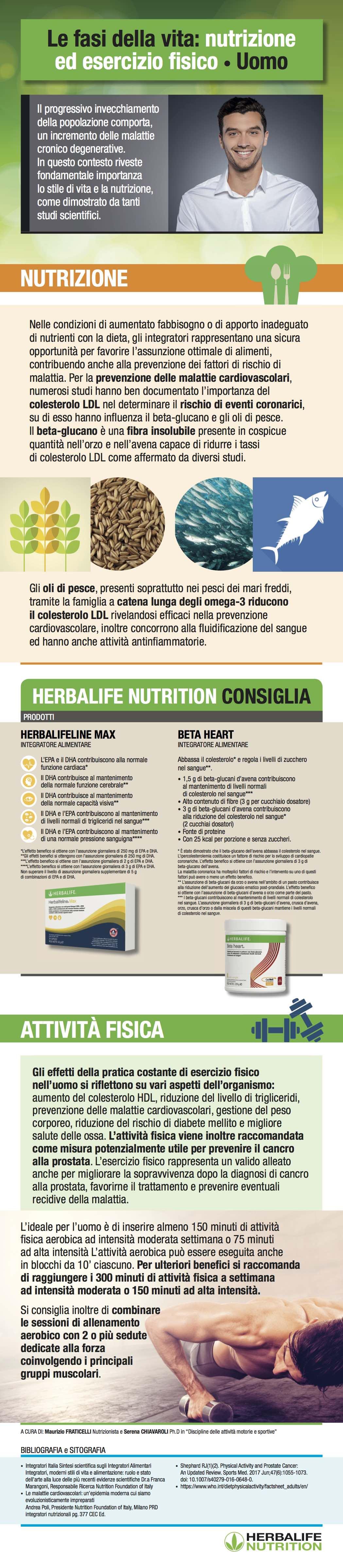 Benessere uomo ed i prodotti Herbalife