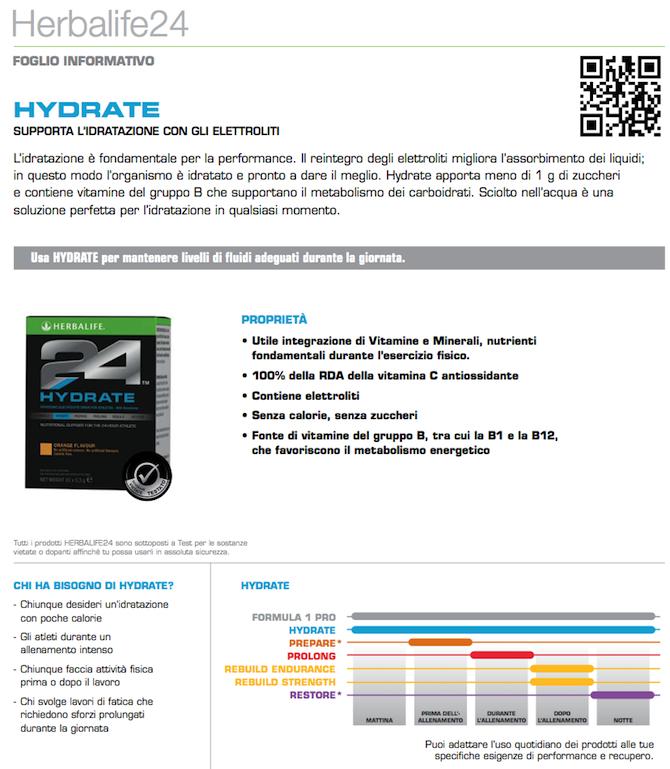 Hydrate H24 scheda tecnica